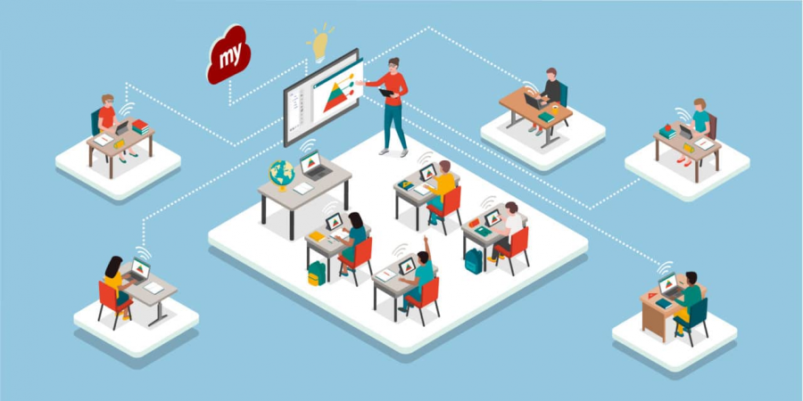 Hybrid learning is actually not that bad